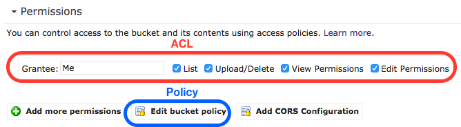 S3 bucket permission with ACL and bucket policy